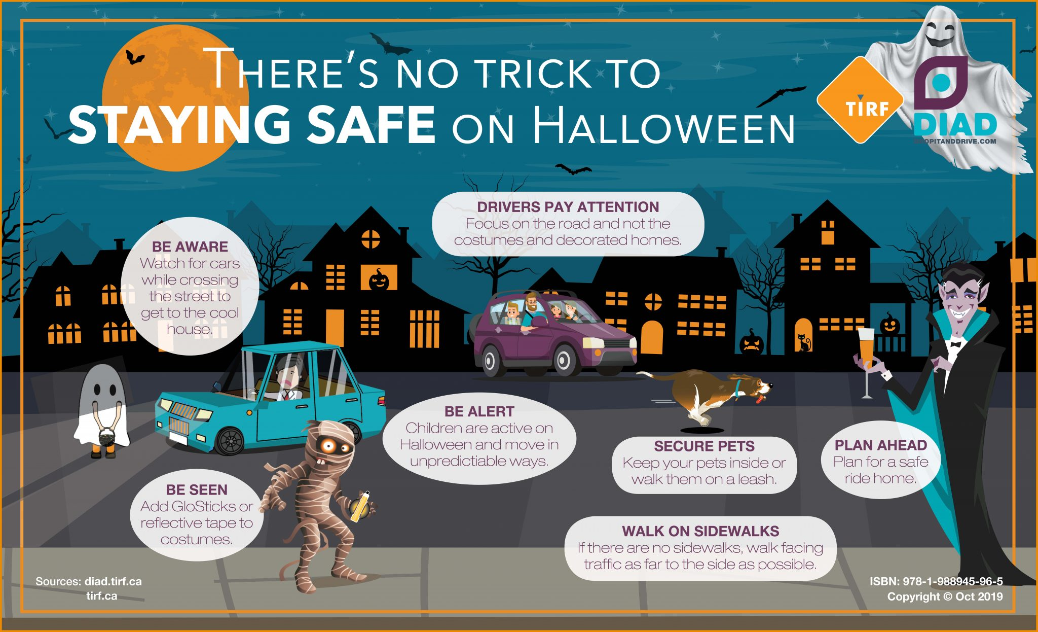 There's No Trick to Staying Safe on Halloween